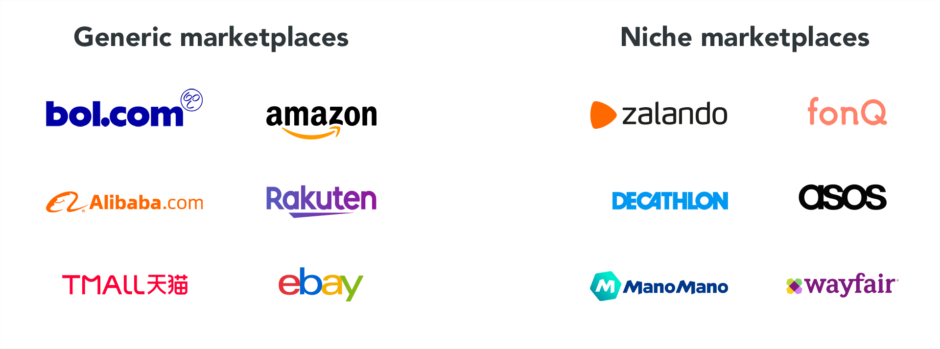 Generic and niche Marketplaces